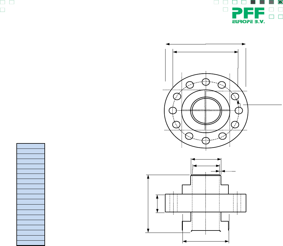 Design Calculation Anchor Flange - ASME VIII Div 1 App 2