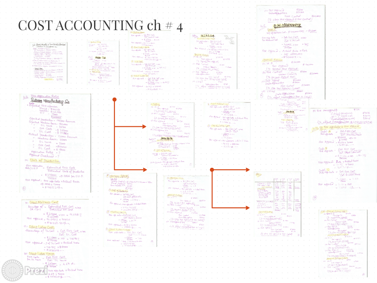 Cost accounting solutions chapter 4