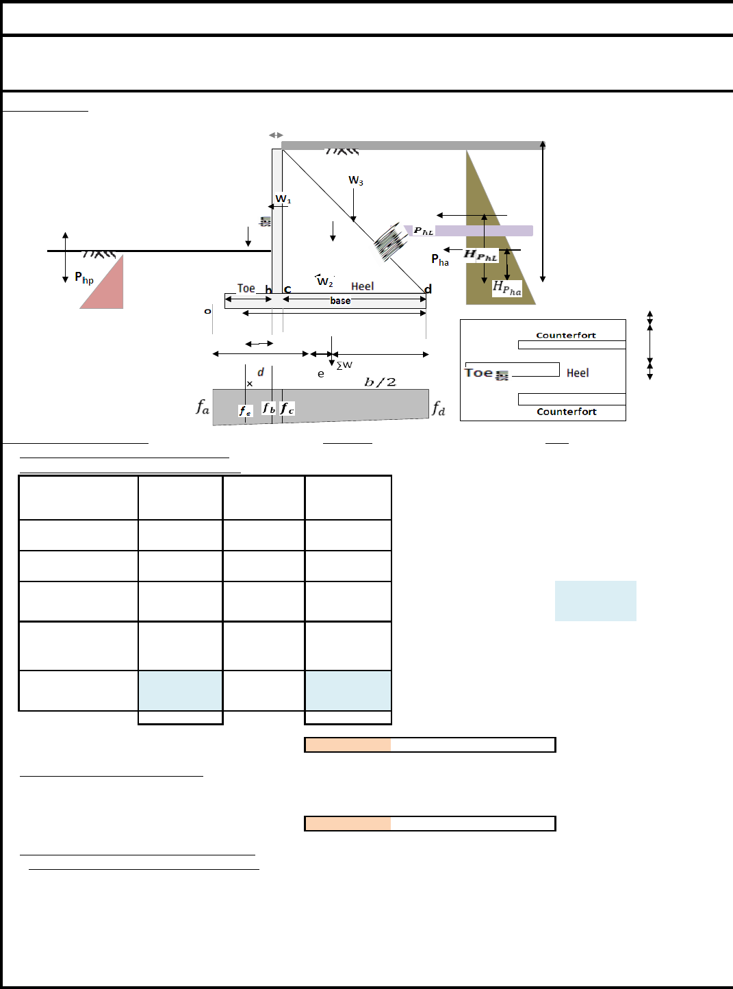Aci 318 08 Design Of Retaining Wall With Counterfort Rev1